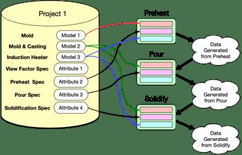 TaskAndProject