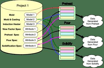 TasksAndProjects2
