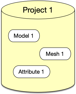 SimpleProject
