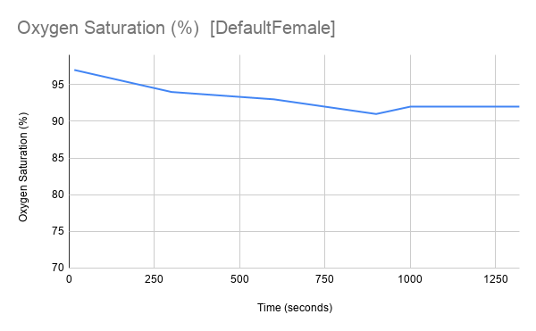 DefaultFemale_Graph